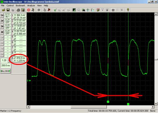 график напряжения лямбда-зонда