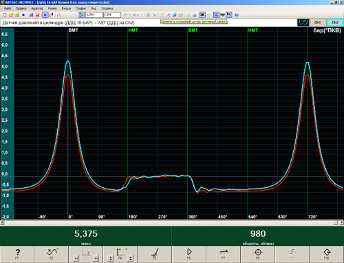 давление в цилиндре двигателя - осциллограмма