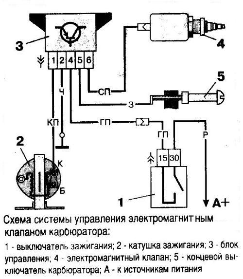 схема управления электромагнитным клапаном карбюратора