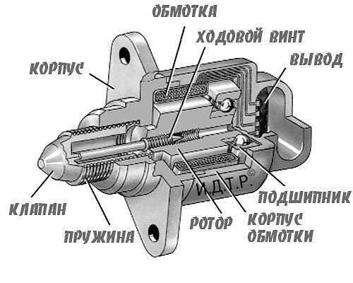устройство (схема) регулятора холостого хода автомобилей ВАЗ