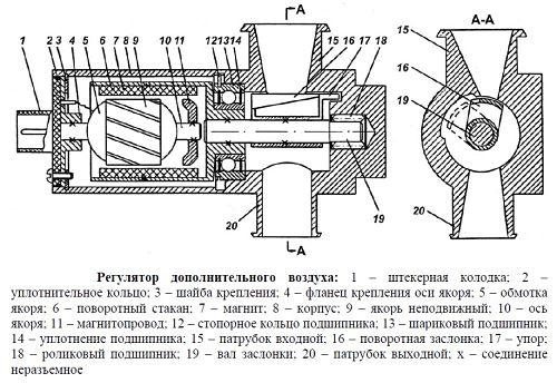 регулятор дополнительного воздуха (схема) автомобилей ГАЗ и Волга