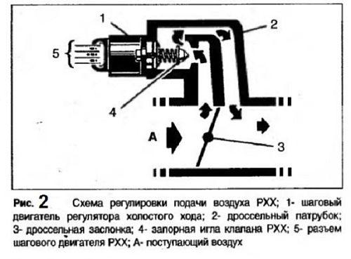 схема регулировки подачи воздуха регулятором