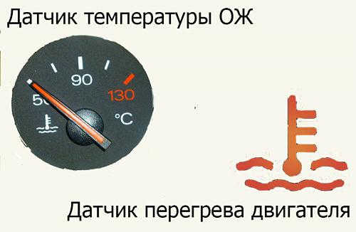 обозначение датчика перегрева двигателя