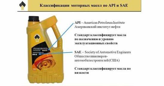 классификация моторных масел по SAE и API