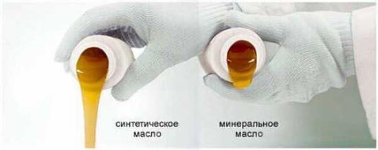 зимняя синтетика и минералка