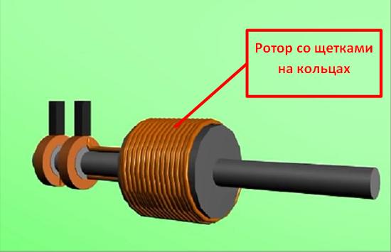 ротор со щетками