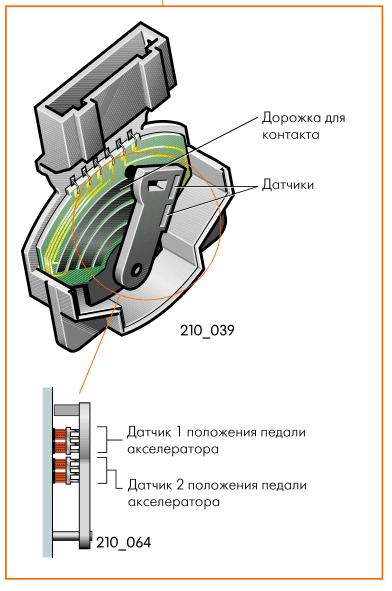 устройство датчика положения акселератора