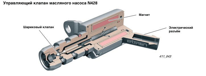 устройство и расположение клапана N428