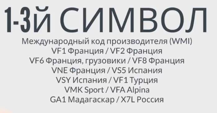 расшифровка VIN-кода Renault с по 3 символы