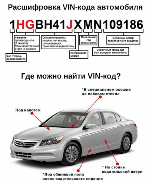 расшифровка VIN -кода