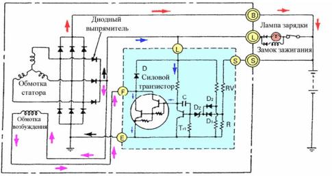 электрическая схема возбуждение обмотки ротора