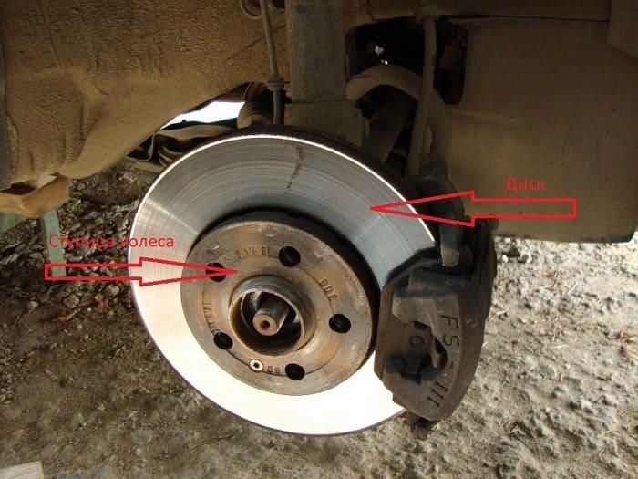 ступица колеса с колесным диском
