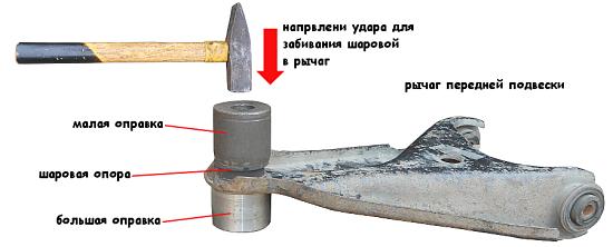 инструменты для замены шаровой опоры